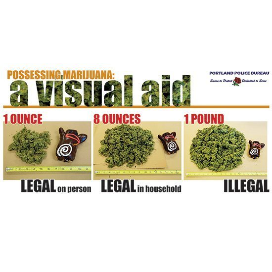 THings To Know About Legal Hemp