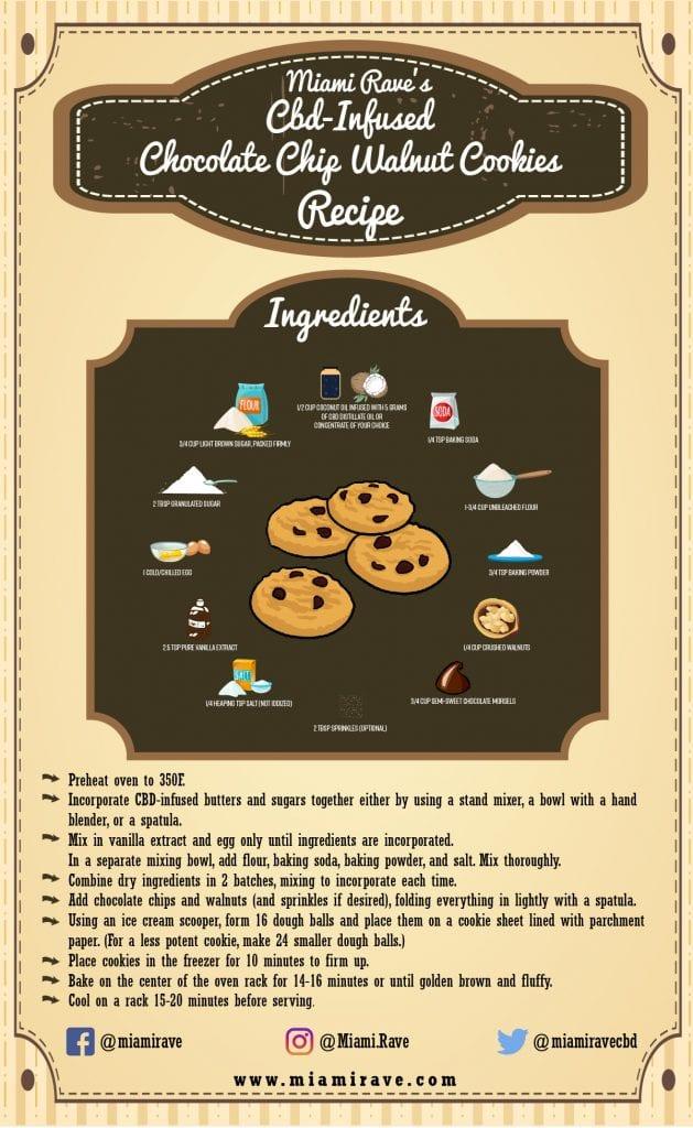 Chocolate Chip CBD Infused Cookies