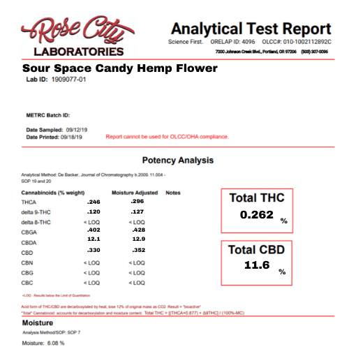 Rave Budz Sour Space Candy COA